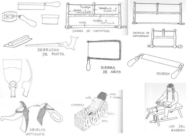 Dibujos de herramientas de carpinteria imagui - Herramientas de carpinteria nombres ...