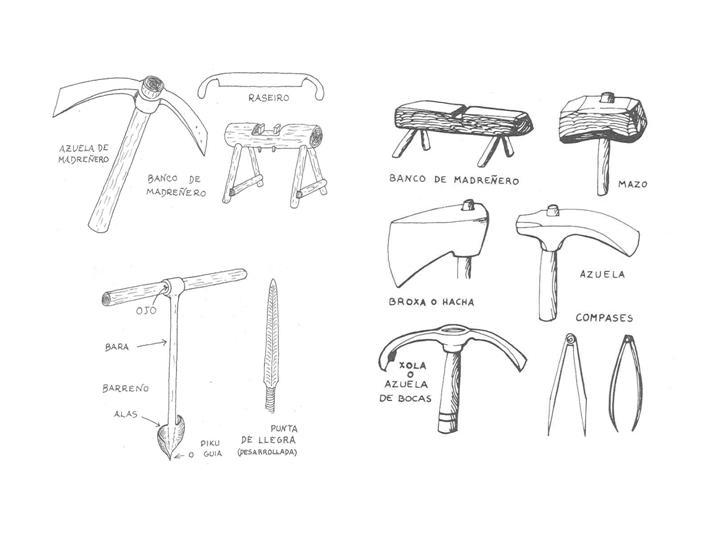 Dibujos y fotos de herramientas de carpintero