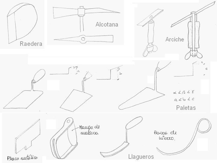 L minas dibujos herramientas alba il - Herramientas del albanil ...
