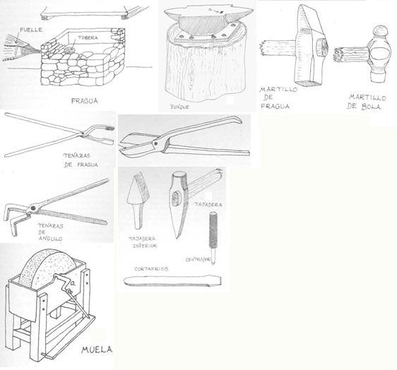 Herrer a fotos y dibujos - Foros de carpinteria ...