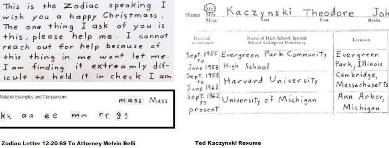 Examples List on Ted Kaczynski