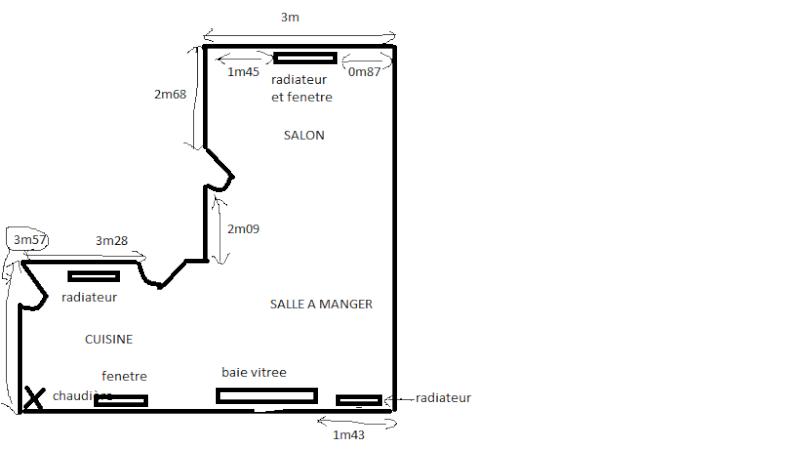 Et maintenant salon salle manger cuisine ouverte for Plan de cuisine ouverte sur salle a manger