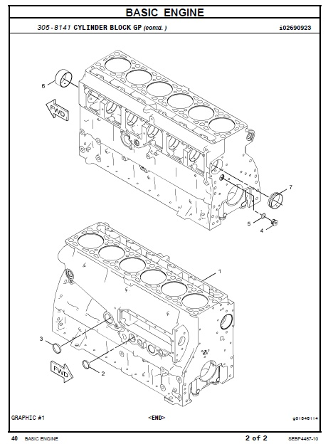 Caterpillar C7 Wiring Diagram