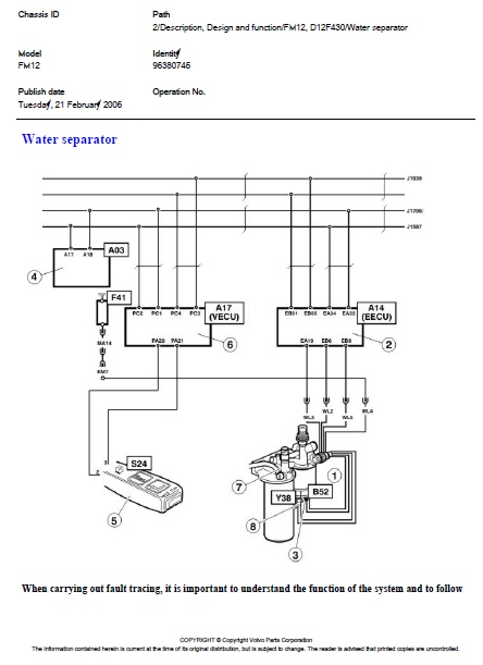 volvo fm12 d12f430 mid 128 sid unit injector  engine