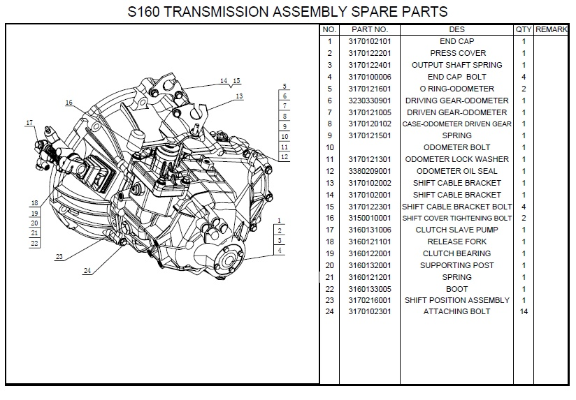 Geely Gearbox S160 - 1 5 Manual Parts