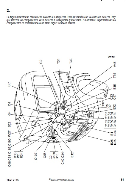 scania diagrams electric 1997