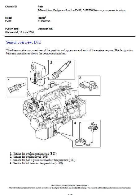 Repair manual Volvo D13 engine