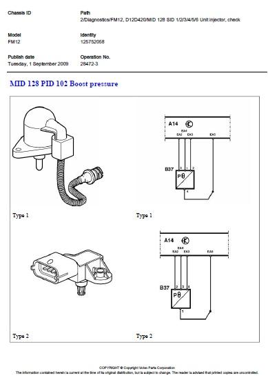 Volvo Fm12 D12d420 Mid 128 Pid Coolant Temperature