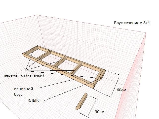 Схема матраса для змеевой